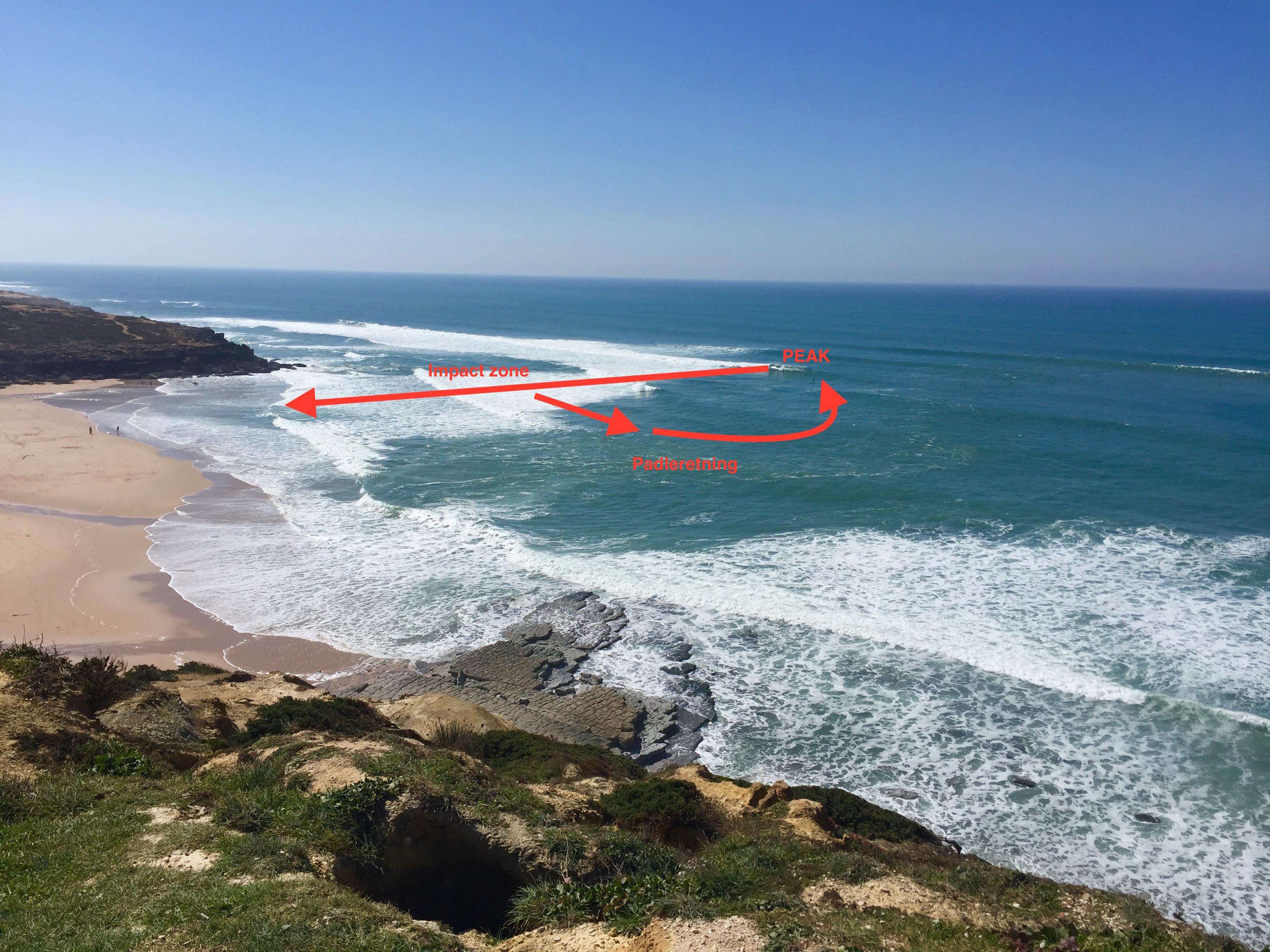 Impact zone og peak