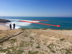 Long shore current